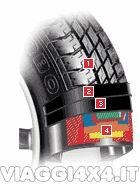 Sezione degli pneumatici ricostruiti Insa Turbo